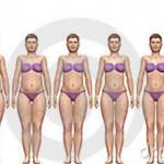 Come posso avere più successo in una dieta?